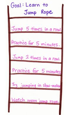 Goal Setting Charts for Young Kids | Simple Kids