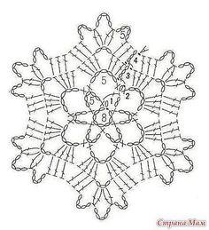 Crochet Snowflake Pattern, Crochet Motif Patterns, Loom Knitting Patterns, Crochet Snowflakes, Crochet Diagram, Crochet Chart, Thread Crochet, Crochet Stitches, Sunburst Granny Square
