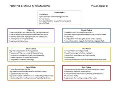 Positive daily affirmations for your chakras Chakra Affirmations, Daily Affirmations, Throat Chakra, Crown Chakra, Chakra Healing, Third Eye, Chakras, Reiki, Spirit