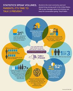 Info for Parents at New York's  #Talk2Prevent - Check it Out 2day
