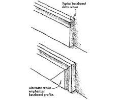 how to cut window trim using miter box