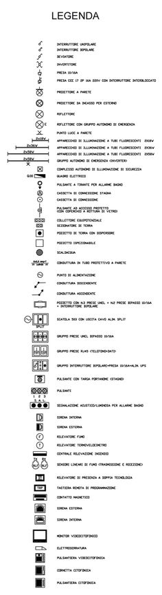 Simboli elettrici dwg - simboli impianto elettrico