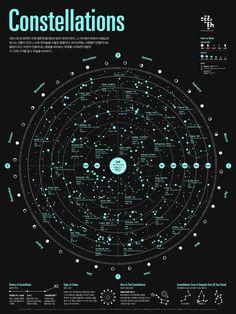 653/ Constellations/ 203 X Infographics Lab/ 2015. 12 별자리를 주제로한 홍대앞 문화매거진 스트리트H의 인포그래픽 포스터. 1년 동안 찾아 볼 수 있는 홍대앞의 별자리를 중심으로 달의 위상변화, 황도12궁 등 간략한 별자리 정보를 담고 있다. ▶이공삼 X 인포그래픽연구소 www.infographicslab203.com