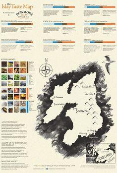 islay taste map