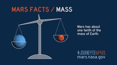 Share about Mars Facts: Mars Mass