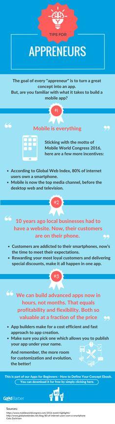 GoodBarber - Create a mobile app : shopping app, content app Mobiles, Ecommerce App, Application Mobile, How To Speak French, C'est Bon, Mobile App, Knowledge, Loin, Infographics