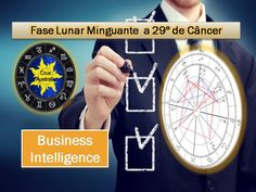 Business Intelligence na Astrologia – Face Lunar Minguante 22/10/16 as 16:15 PoA/RS