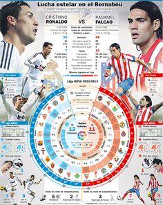 Real Madrid vs Atletico de Madrid, by Miguel Ángel Fernández (Spain)