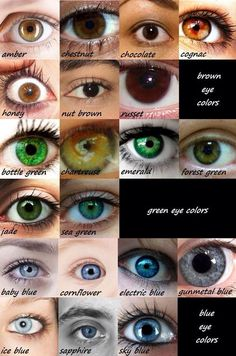 I need new ways to describe eye color