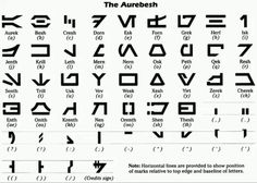 Jedi alphabet