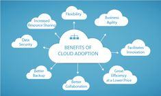 10 Benefits of Cloud Adoption for Your Enterprise Given the growing popularity of cloud computing with small and big enterprises, the advantages of this emerging technology paradigm cannot be underestimated. Cloud applications are fast, easy and accessible from anywhere in today's digitally connected world. Read More:goo.gl/3HzwNd #Cloudcomputing #Cloudadoption  #Cloudapplication