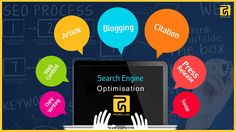 Pyplyn solution is the leading SEO company in Bangalore. For more details visit us!!!!!