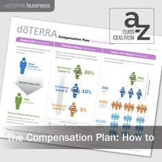 Class Ideas from A-Z: Compensation Plan | dōTERRA Business Blog http://www.mydoterra.com/wholehealthessentials1
