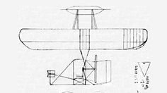 An analysis of the greatest invention of the wright brothers