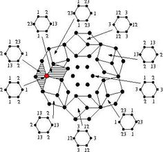 In mathematics, a Cayley graph, also known as a Cayley