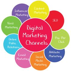 Digital Marketing Channels: What Are They & How Can You Choose One?