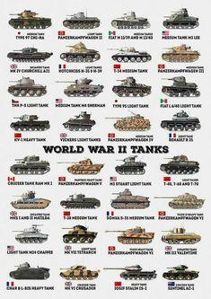 Ultimate World War II : Photo