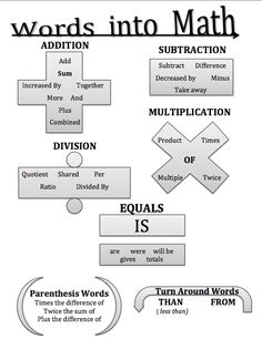 ThanksTurning Words into Math  Graphic Organizer awesome pin
