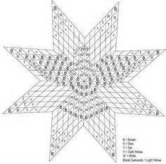 Lone star quilt template | KoiKoiKoi