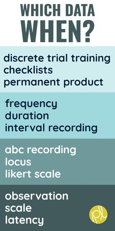 Special Educators, are you ever wondering WHICH data you should be taking and WHEN? Grab this free cheat chart to kick off your school year! From Positively Learning Blog #datatracking #datacollection