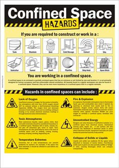 Confined Space Hazards #ConfinedSpaces #Safety