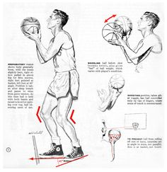 Bill Sharman, Celtics illustration by Ed Vebell, 1958. Sharman was the NBA's reigning free throw king in the 50s.