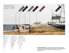 Student ASLA. Reclaiming the Shoreline: Redefining Indiana's Lake Michigan Coast  Dane Carlson.