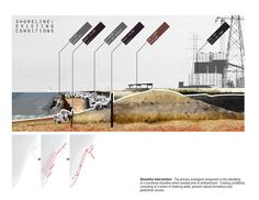 Student ASLA. Reclaiming the Shoreline: Redefining Indiana's Lake Michigan Coast  Dane Carlson.