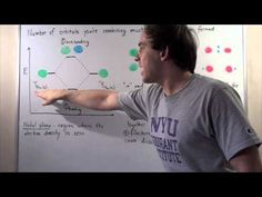 ▶ Molecular Orbitals - Part II