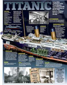 100th anniversary of the sinking of the Titanic. I was obsessed with Titanic way before that crappy movie.