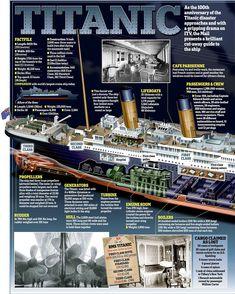 Titanic Part 1