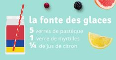 3 Excellents jus de fruits pour maigrir sainement à la maison !