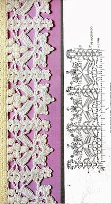 Uncinetto e crochet: Raccolta bordi all'uncinetto crochet per biancheria