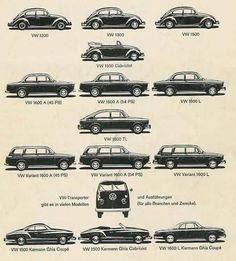 Classic Car News Pics And Videos From Around The World Auto Volkswagen, Vw Bus, Vw Variant, Moto Car, Vw Classic, Vw Vintage, Transporter, Old Ads, Vw Beetles