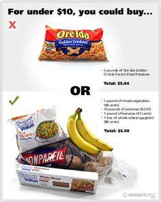 $20 Food Showdown: Fast Food vs. Healthy Food   via @SparkPeople #healthy #family #dinner #food #healthyliving