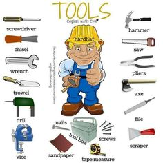 Forum | ________ Vocabulary | Fluent LandVocabulary: Tools | Fluent Land