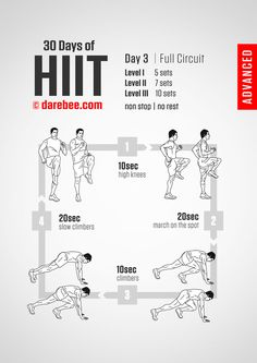 Studies show how important HIIT training is for a healthy body. Try a fat burning HIIT workout today and get your body in the best shape of its life. Hiit Workout At Home, At Home Workouts, Cardio Hiit, Workouts Hiit, Training Workouts, Workout Routines, Workout Plans, 30 Days Of Hiit, Workouts