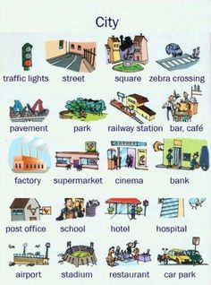 English Vocabulary - City. Vocabulario en inglés: La ciudad Aprender idiomas