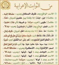 من الثوابت الإعرابية Arabic Text, Arabic Poetry, Arabic Verbs, English Vocabulary List, Learn Arabic Online, Arabic Lessons, Coran Islam, Islamic Phrases, Learn English Words