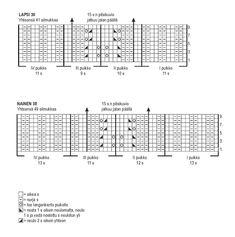Pitsineulesukat Novita Cotton Bamboo | Novita knits