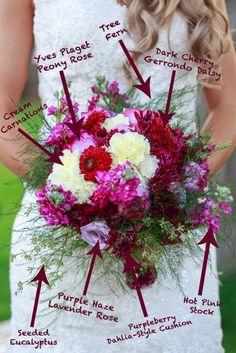 FiftyFlowers DIY bouquet