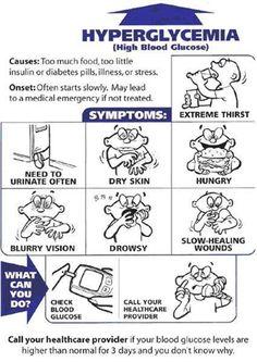 """The 3 """"P's"""" of hyperglycemia: Polyuria, polydipsia, polyphagia"""
