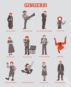 Famous gingers!  (Ron Weasley, Chuck Norris, Horatio, Chucky, Lucy, Carrot Top, Conan, ?, Ronald McDonald, Shaun White, Molly Ringwald, Thomas Jefferson)