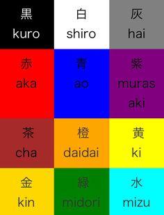 Learn Japanese Words, Japanese Phrases, Study Japanese, Japanese Culture, Words To Use, Y Words, Japanese Language Lessons, Japanese Symbol, Learning Languages Tips