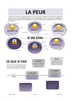 Writing Advice, Writing A Book, Common French Phrases, Autism Education, French Expressions, French Classroom, New Beginning Quotes, Friendship Day Quotes, Learn French