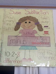 Susie Subtraction Anchor Chart!