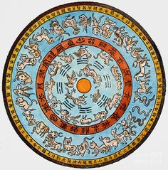 A Chinese celestial sphere of the T'ang Dynasty (681-905 A.D.). Colored engraving.