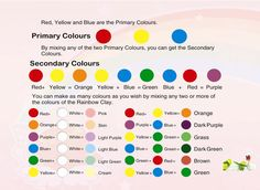 28 Best Food Coloring Chart images | Food coloring chart, Colors ...