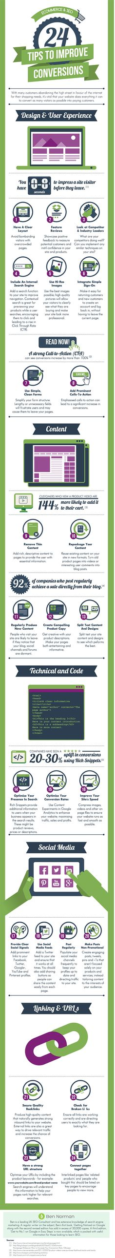 24 Ways to Make Your Website Better Than Your Competitors