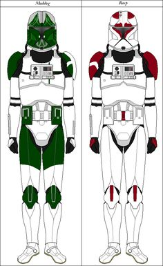 Image result for clone pilots